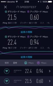 WiMAX2+ 深夜 速度