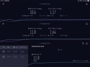WiMAX2+ 夜間 速度
