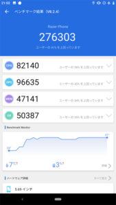 Razer Phone 日本 ベンチマーク