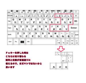 OneGx 日本語キーボード